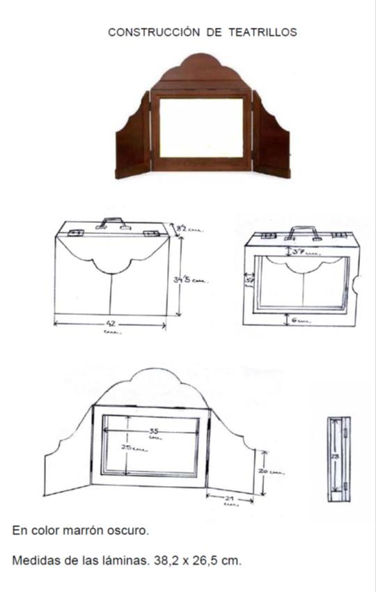 Dimensiones para la construcción del Butai (Fuente: Carmen Aldama Jiménez. Pamplona 2011. Blog del proyecto Kamishibai.