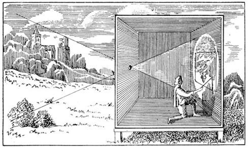 Grabado del S.XVII que muestra un pintor ayudándose del sistema de la cámara oscura para pintar (Fuente: (https://miopesnocturnos.wordpress.com/tag/camara-oscura/).