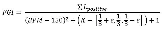 Fórmula matemática de Jacob Jolig. La predicción del bienestar en la música.
