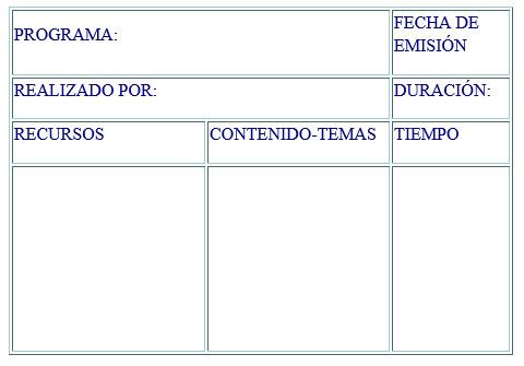 """Esquema de Escaleta (esqueleto del programa) para programas escolares o no profesionales (Fuente: """"Para hacer bien un programa de radio"""" Revista digital Pendiente de Migración, Universidad Complutense de Madrid)."""