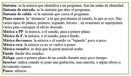 """Lenguaje técnico de la radio (Fuente: """"Para hacer bien un programa de radio"""" Revista digital Pendiente de Migración, Universidad Complutense de Madrid)."""