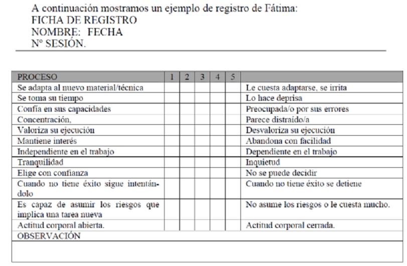 Extracto de la Ficha de Registro Sistemático de Fátima.