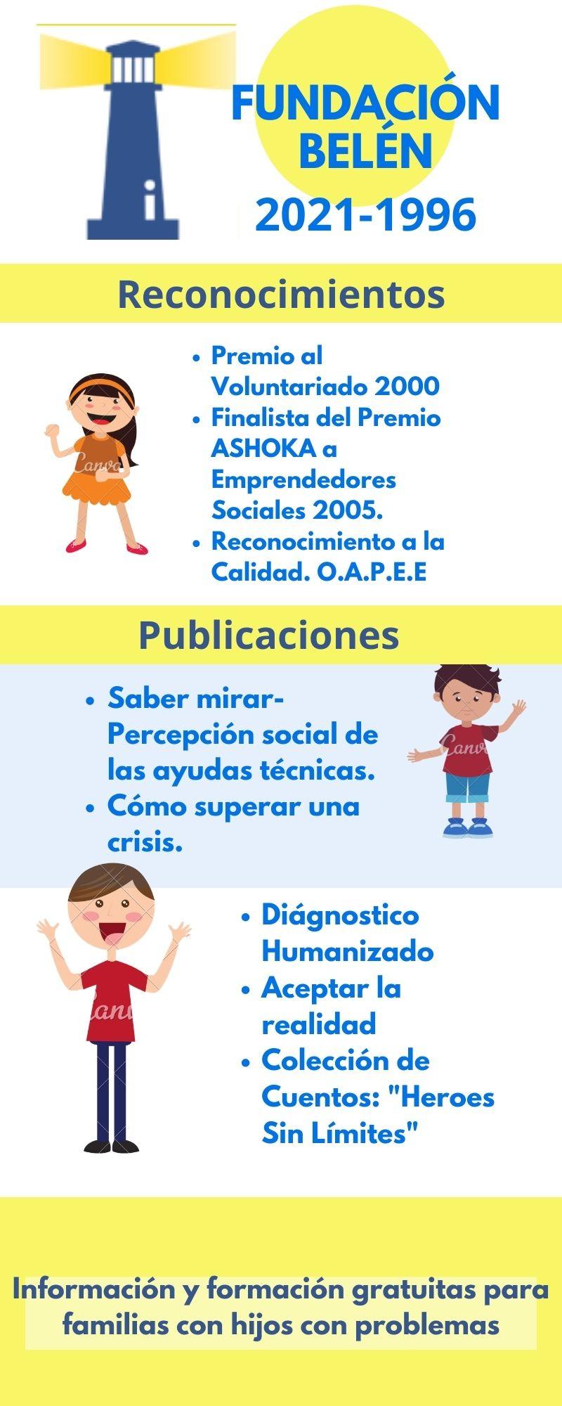 Infografía Fundación Belén
